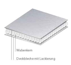 alucor-waben
